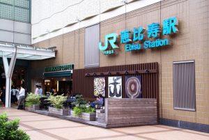 【2019年最新版】JR山手線沿いのマンション相場は?恵比寿駅のマンション相場を徹底解剖!
